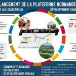 le graine normandie - CNODD – Lancement de l'espace collaboratif